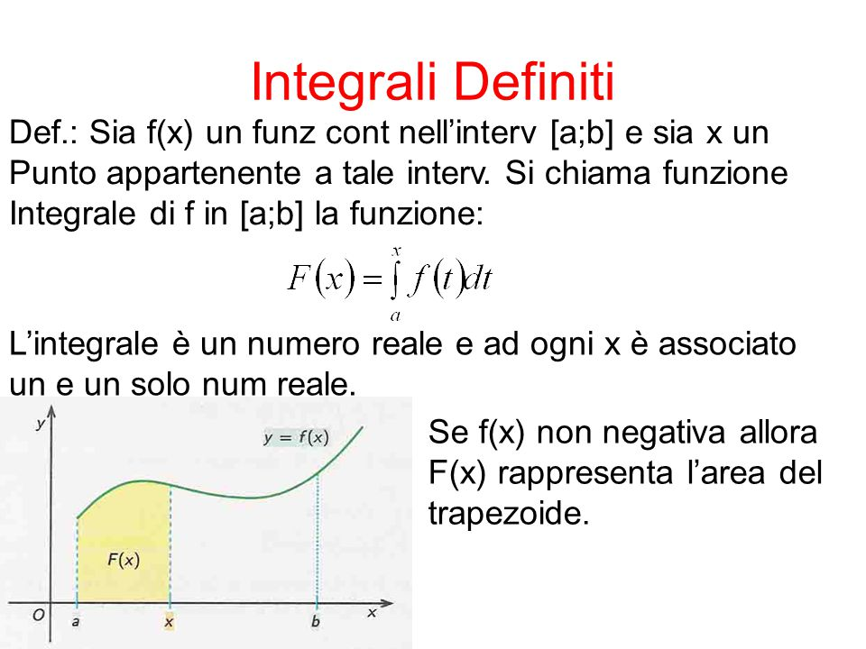 Integrali Definiti Def.: Sia f(x) un funz cont nell'interv [a;b] e sia x un. Punto appartenente a tale interv. Si chiama funzione.